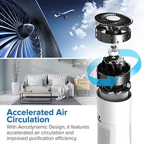 Zoom IMG-1 levoit purificatore d aria casa