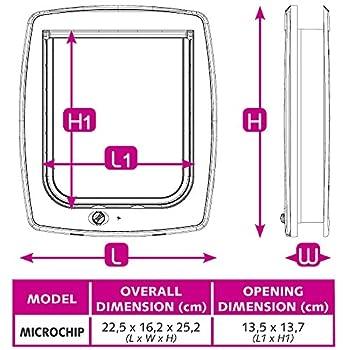 Ferplast Swing Microchip Blanc Porte pour Chats fonctionnant avec la puce de l'animal