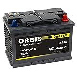 BaSBa Gel BG70DC Versorgungsbatterie Solarbatterie Deep Cycle 70Ah 12V c100