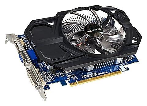 GIGABYTE R7 240 OC 2 GB DDR3 HDMI Graphics Card