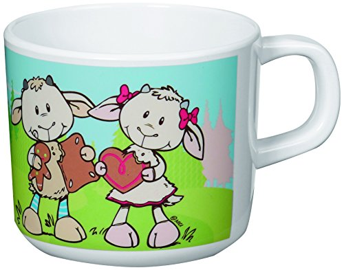 NICI-Hansel-and-Gretel-Melamine-Mug