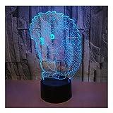 WFTD 7 Farben Hedgehog Kinder Lampe, 3D-Muster-LED Illusion Licht mit Fernbedienung Mood Light Batterie und USB Powered Nachttischlampe