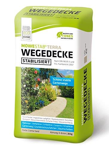 STONES ECO stabilisierte Wegedecke MOWESTAB TERRA 25 kg -
