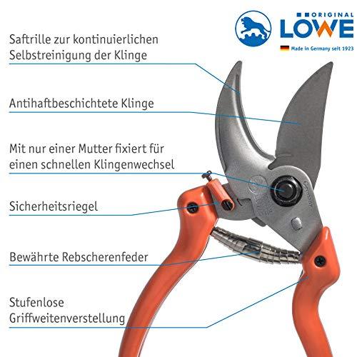Loewe 9104 Bypass-Schere 9.104 - 3