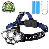 Best Rechargeable Flashlights - Head Torch, Toupons Headlamp Flashlight Head Light USB Review