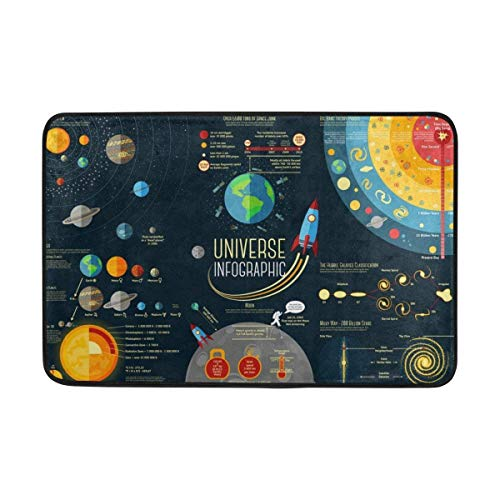 pet Universe Solar System Planets Comparison Area Rug Lightweight Doormat 23.6x15.7 inch, Memory Sponge Indoor Outdoor Decor Living Room Bedroom Office Kitchen ()