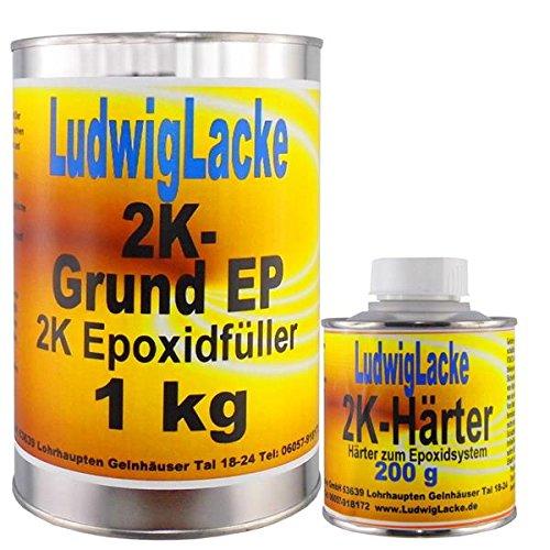 epoxidfuller-12-kg-epoxifuller-rostschutz-grundierung