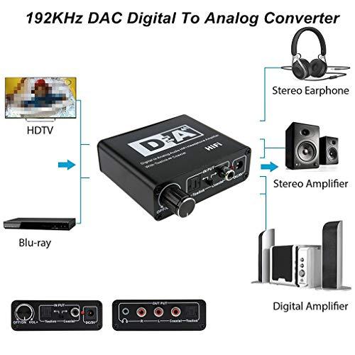 Htfrged Convertitore Audio Digitale Stereo analogico Convertitore Audio convertitore DAC 192KHz con Cavo Ottico, Ingresso coassiale TV Ottico, Altoparlante per Cuffie Uscita HD Dvd 3,5 mm