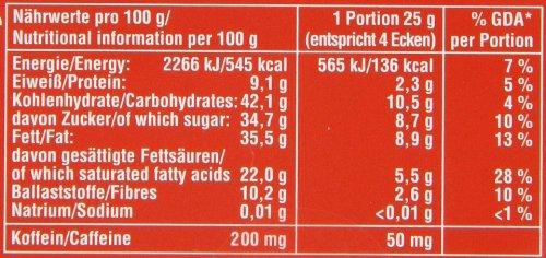 Scho-Ka-Kola Zartbitter, 10er Pack (10 x 100 gramm)