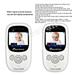 Product Thumbnail baby monitors Baby Monitors 515mzLuinVL