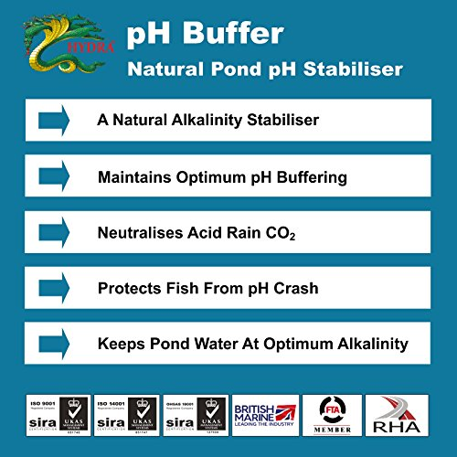 Maintain your koi pond ph levels by hydra ph buffer 1kg for Koi pond water quality levels