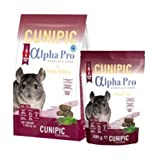 Cunipic Alpha Pro para chinchillas