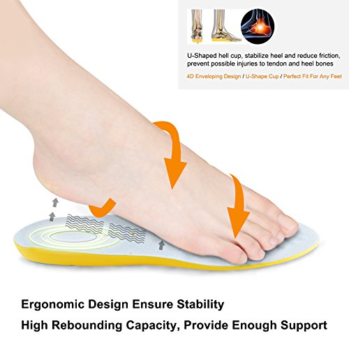 Magichome Einlegesohlen Arbeitsschuhe Schneidbare Sportschuhe für Stoßdämpfung, Fersenschutz und Fußbogenstütze, entlasten Fußschmerzen und Fasciitis - 4