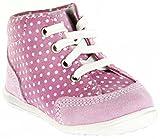 Richter Kinder Minis Pink Velour Lederdeck Schnürer Mädchen-Schuhe 0024-736-3111 Mini, Farbe:Pink, Größe:19