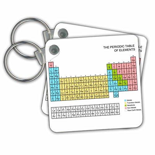 3drose Pastell Periodensystem Akademische Schule Lehrreiches Geschenk für die Wissenschaft Chemie Physik Klassenzimmer Schlüssel Ketten, Set 2Stück (KC 76645_ 1) (Home-chemie-set)