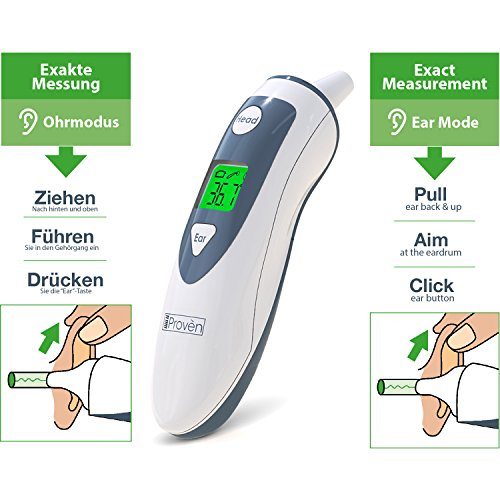 iProvèn DMT-489 Ohr – Stirn Thermometer DMT-489 - 7