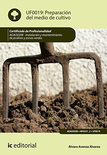 Preparación del medio de cultivo. AGAO0208