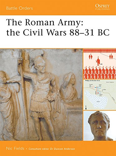 The Roman Army: The Civil Wars 88-31 BC: 0 (Battle Orders)