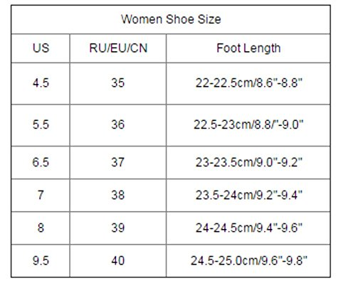 Webla Damen Sommer Sandalen Schuhe Peep-Toe High Schuhe Römische Sandalen Damen Flip Flops Grau