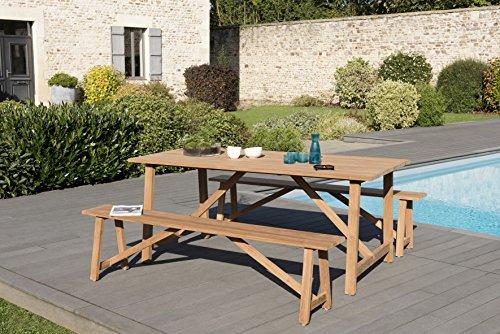 Table dimensions achat / vente de Table pas cher