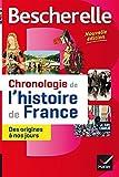 Chronologie de l'histoire de France : Des origines à nos jours