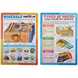 Geography 3D Embossed Charts Part-2 - Set of 10 Pc. [Charts like Weathering & Erosion, Atmosphere, Types of Rocks, Dams, Rock Cycle, Clouds, Earthquake, Minerals, Winds, Storm.] Size 43cm long x 31cm wide on P.V.C.