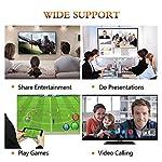 ATETION WiFi-Display-TV-Dongle-Receiver 1080P Easy Sharing Wireless-Streaming-TV-Stick für iOS / Android / Mac-Geräte für HDTV- über Airplay Miracast DLNA-Luftspirale