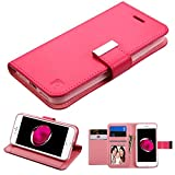 Asmyna Cell Phone Case for Apple iPhone 7 Plus - Hot Pink/Pink