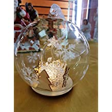 Creare una palla di vetro