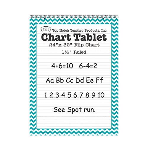 Preisvergleich Produktbild Top Notch Lehrer Produkte Chevron Grenze Grafik Tablet (1 1/2), 24x32, Teal