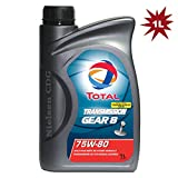 Best Gear Oils - Total Transmission Gear 8 75W80 Manual Gear Box Review
