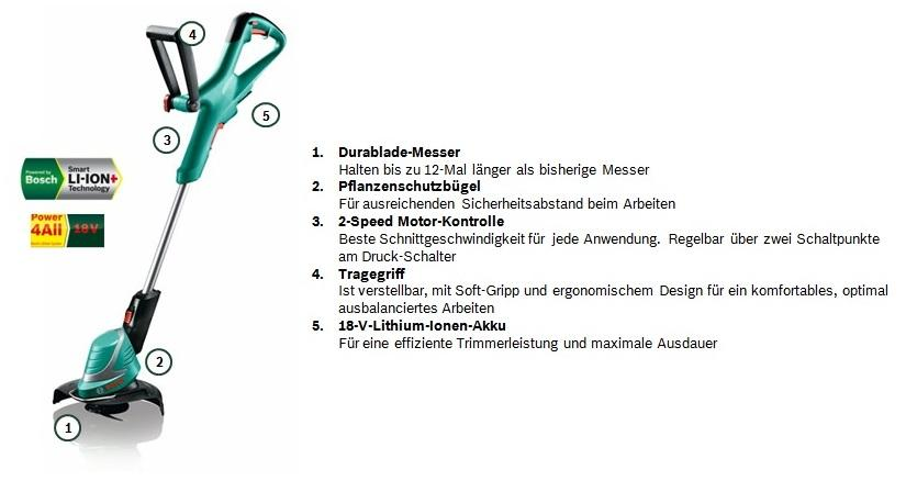 bosch art 26 18 li akku trimmer messer ohne akku und ladeger t 18 v 1 5 ah 26 cm. Black Bedroom Furniture Sets. Home Design Ideas