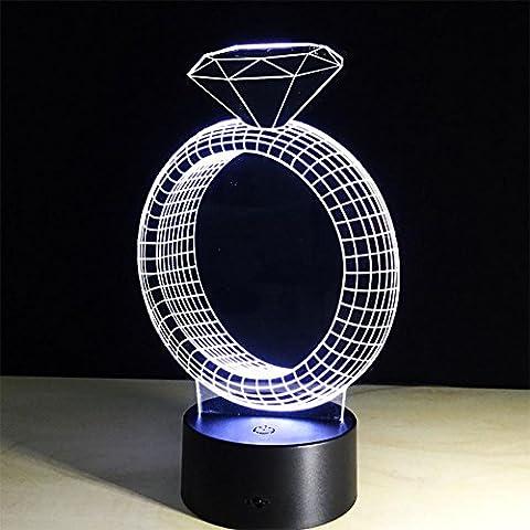 WW Creativo anello stereoscopico colore diamante 3D
