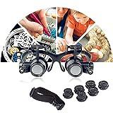 The Best Kingdom Lupenbrille, LED Lupe, 10X 15X 20X 25X Facher Vergrößerung, Verstellbarem LED Licht Lupe für Juweliere Uhrmacher