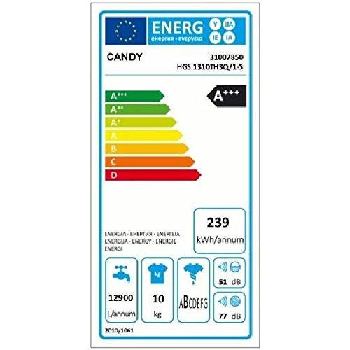 Candy HGS 1310TH3Q//1-S Autonome Charge avant 10kg 1300tr//min A++ Autonome, Charge avant, Blanc, Rotatif, Toucher, Gauche, Acier inoxydable Blanc machine /à laver Machines /à laver