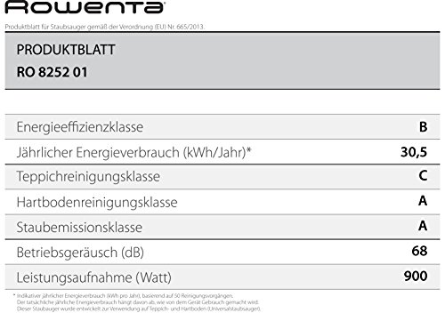 Rowenta RO8252 Bodenstaubsauger Silence Force Extreme Cyclonic Eco EEK B, beutellos (1100 Watt, energiesparend, 2 l, HEPA 13-Filter) grün/schwarz