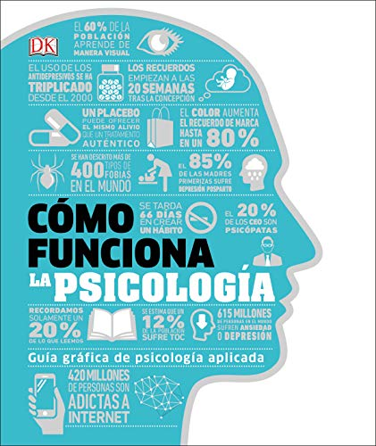 Cómo Funciona La Psicología (How Psychology Works) (How Things Work) por Dk