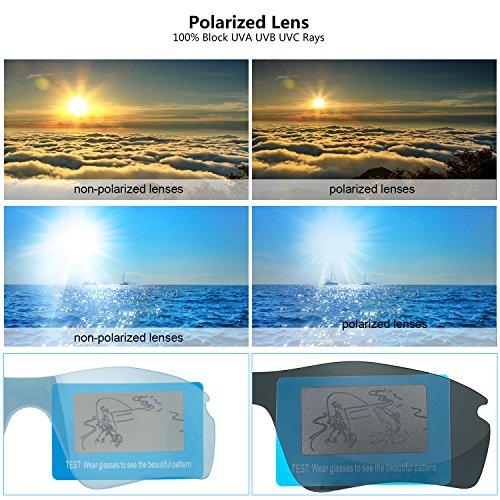 Navestar Radsportbrille Sport Sonnenbrille für Herren und Damen, Fahrradbrille mit 5 Austauschbare Lens UV400 Sportbrille für Radfahren, Fahren, Motorradfahren, Klettern, Angeln, Wandern Weiß-Blau - 4