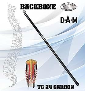 Doppelpack 5-25G 2 Stk DAM Backbone BOLO Bologneserute