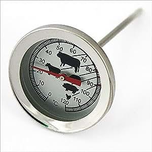 Thermomètre mécanique à viande Thermomètre avec des symboles – Acier inoxydable