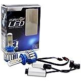 NIGHTEYE Kit de conversión de lámparas de LED CREE + Canbus (1 par) , H7