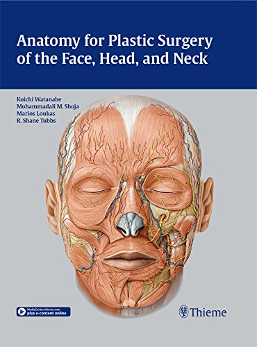 Anatomy for Plastic Surgery of the Face, Head and Neck (English Edition)