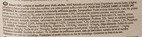 8in1 Iams Naturally Lamb Cat Food Dry Food for Cats with Natural Ingredients Sizes 5