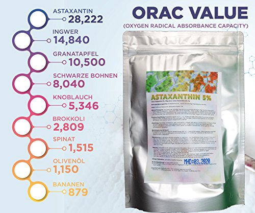 Astaxanthin 5% aus Haematococcus pluvialis (Alge), 100g Pulver, vaccumverpackt (100g)