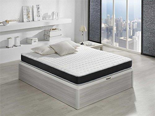 Relaxing-Confort Basic 15 5.0 - Colchón viscoelástico, 90 x 190 x 15 cm, color blanco y negro (Todas las medidas)