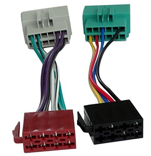 AERZETIX-Adaptador Conectores ISO Radio Coche Volvo