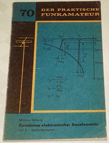 Kannlinien elektronischer Bauelemente Teil II - Halbleiterdioden. Der praktische Funktamateur Band 70.