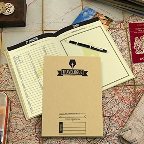 Mappa Scratch turismo vita Esplora mappa doni