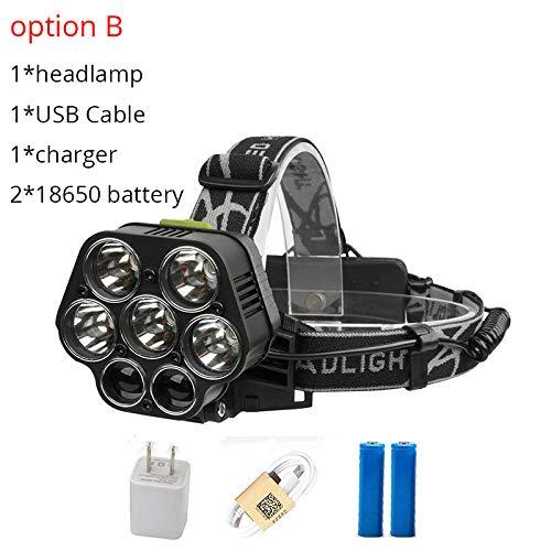 JJSG USB Recargable llevó lámpara Cabeza Faro 40000