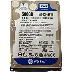 5169ZEzKBXL. AC UL250 SR250,250  - Microsoft One Drive: lo spazio gratis passa a 15GB. Sconti per quello a pagamento